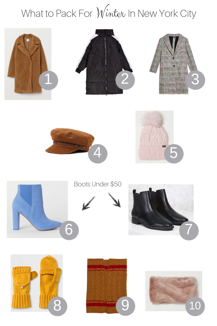 The Fashionista Momma shares what to pack for winter in new York City.