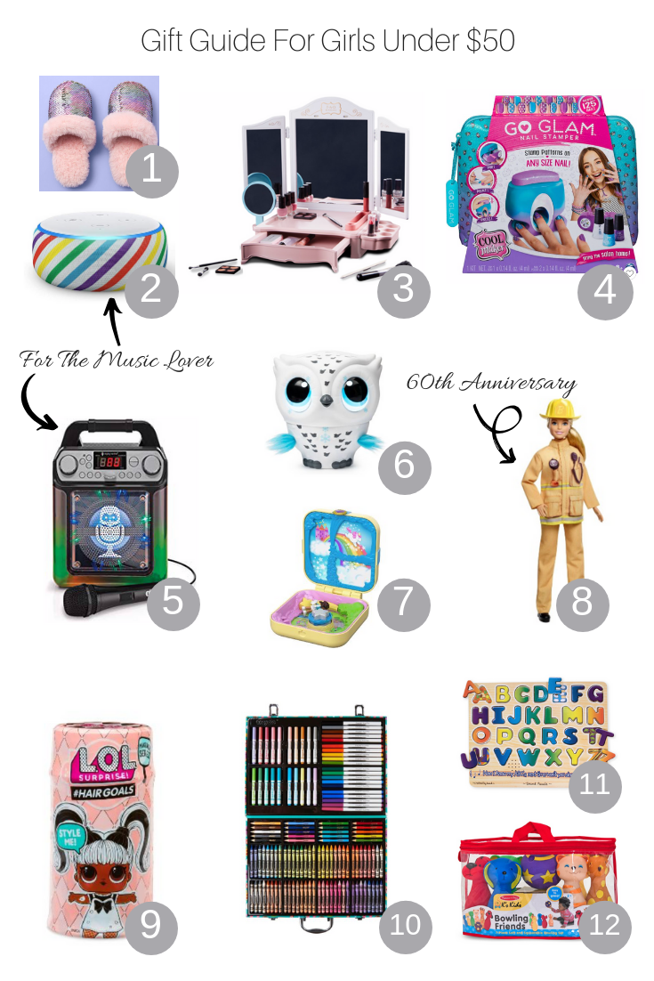 Gift Ideas For Kids Under $50 featured by Popular US Style Blogger, The Fashionista Momma; collage of gift ideas for girls