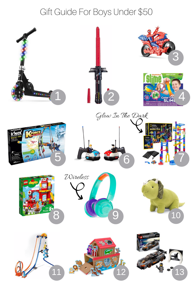 Gift Ideas For Kids Under $50 featured by Popular US Style Blogger, The Fashionista Momma; collage of gift ideas for boys