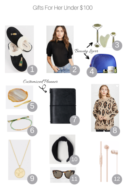 Gifts For Her Under $100 featured by Popular US Style Blogger, The Fashionista Momma; collage of gifts for a woman including hostess gifts, Urbeats headphones and an Erin Condren Folio Planner.