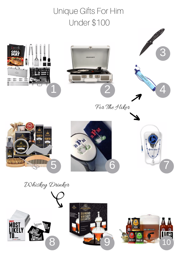 Unique gifts for him under $100 featured by Popular US Style Blogger, The Fashionista Momma; collage of gifts for the man who has everything.