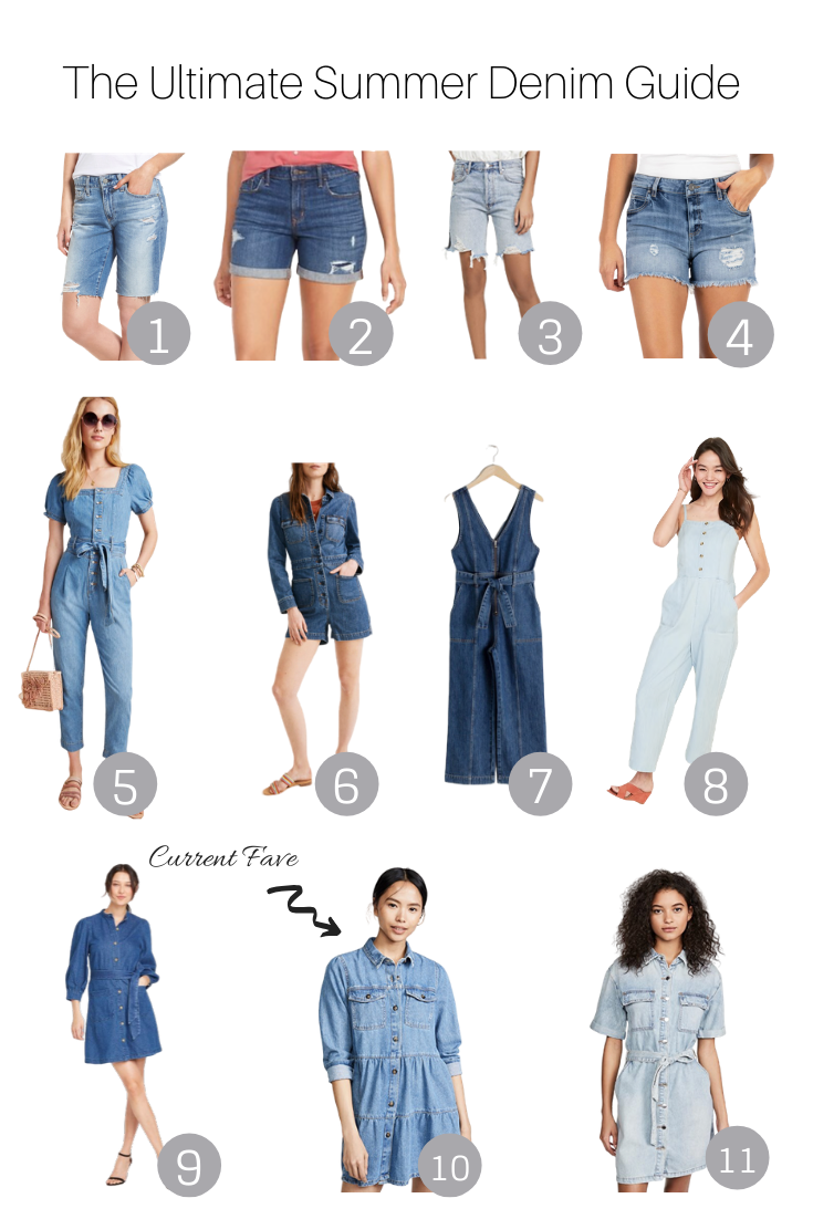 The Ultimate Summer Denim Guide featured by popular US Style Blogger, The Fashionista Momma; flat lay shopping guide.
