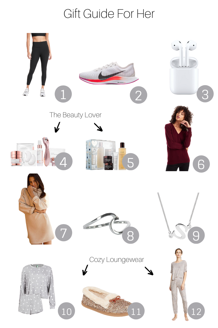 2020 Gift Guide For Her featured by popular US Style Blogger, The Fashionista Momma; collage of gifts for her.